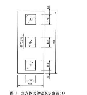 蒸压加气混凝土性能试验机依据标准GBT 11969
