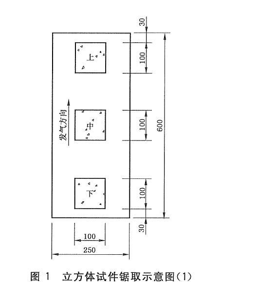 GBT 11969蒸压加气混凝土性能试验方法